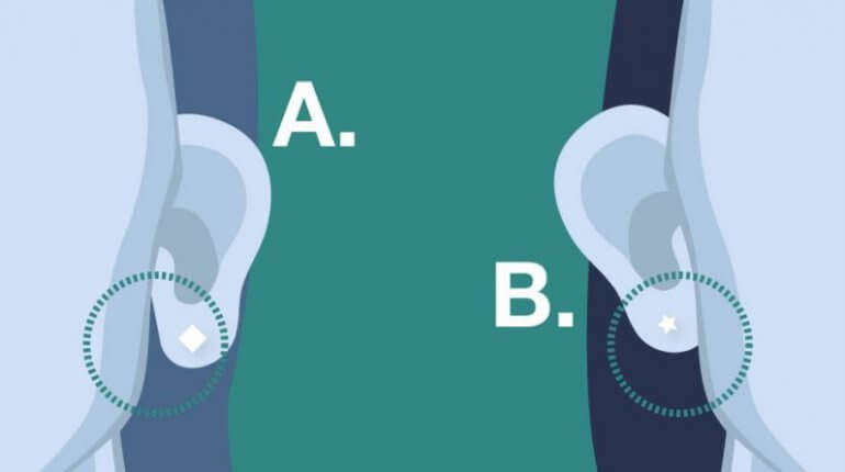 Milyen a fülcimpád? – Érdekes, találó, mély személyiségteszt